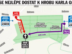 Gottův hrob na pražských Malvazinkách je hotov