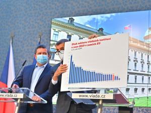 Důchodci by měli dostat v prosinci pět tisíc korun, návrh schválila vláda